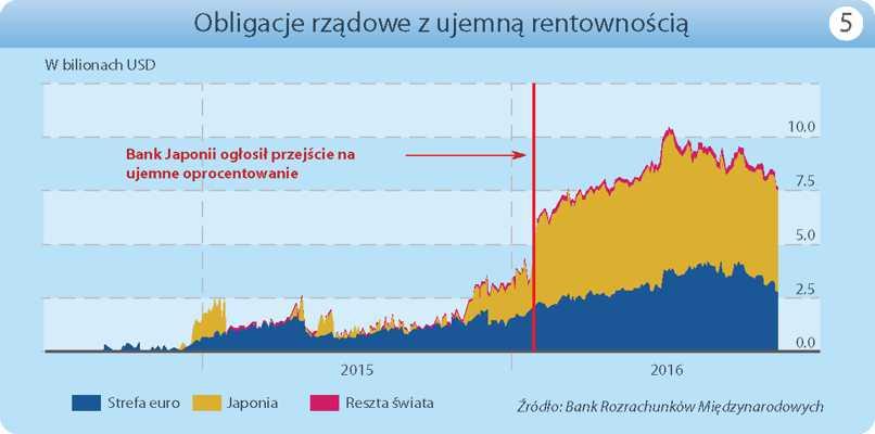 Represje finansowe 1